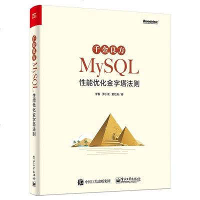 0104千金良方——MySQL性能优化金字塔法则