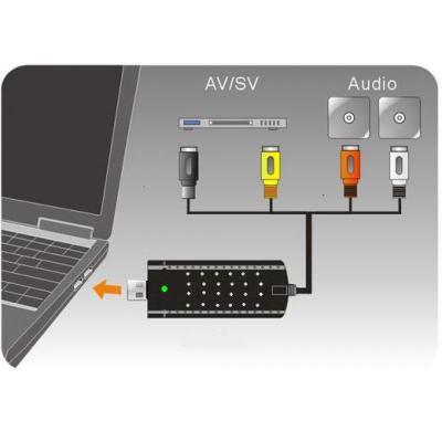 電插板開關老式錄像帶DV攝像機mini磁帶模擬號轉數字電腦usb口視頻采集卡