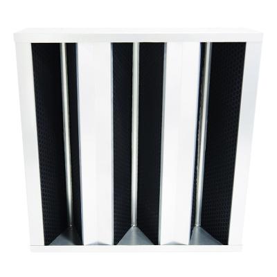 納風 空氣凈化器新風系統 全熱交換NAD1500系列 活性炭過濾器(1件裝)