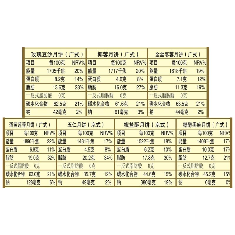 稻香村中秋月饼礼盒稻香华礼1210g 1.21kg 稻香村月饼礼盒